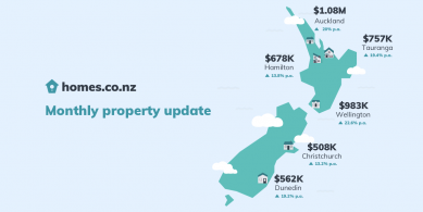 Property-update-facebook